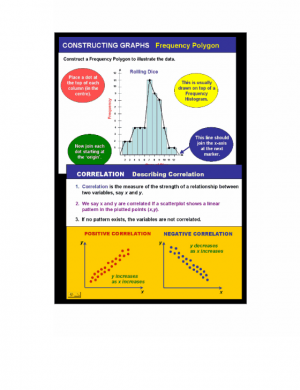 Statistics and Probability